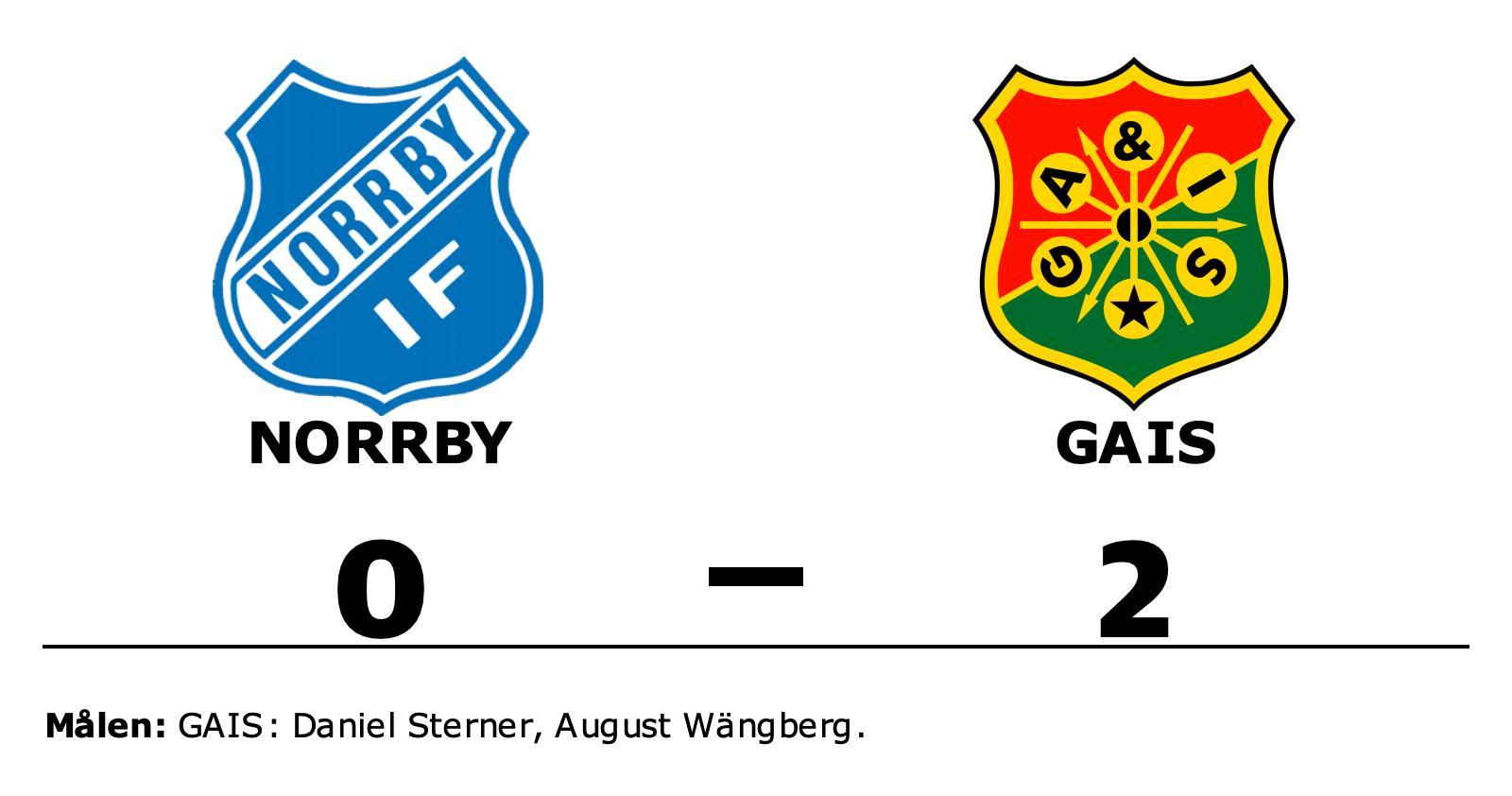 GAIS:s Daniel Sterner och August Wängberg sänkte Norrby